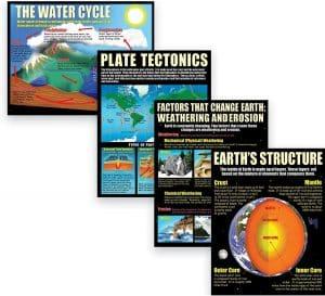 Earth Science Basics