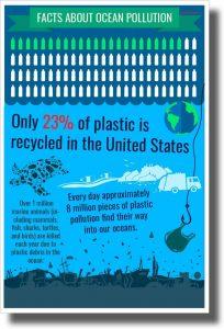 Ocean Plastic Facts