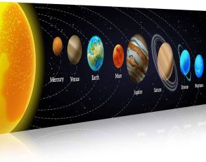 Solar System Poster Science Banner